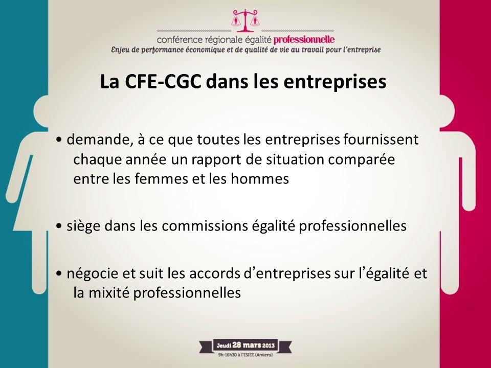 La CFE-CGC dans les entreprises