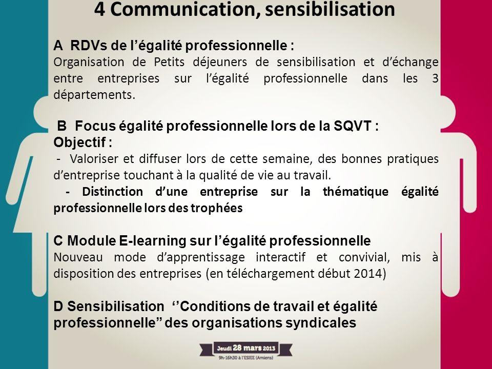 4 Communication, sensibilisation