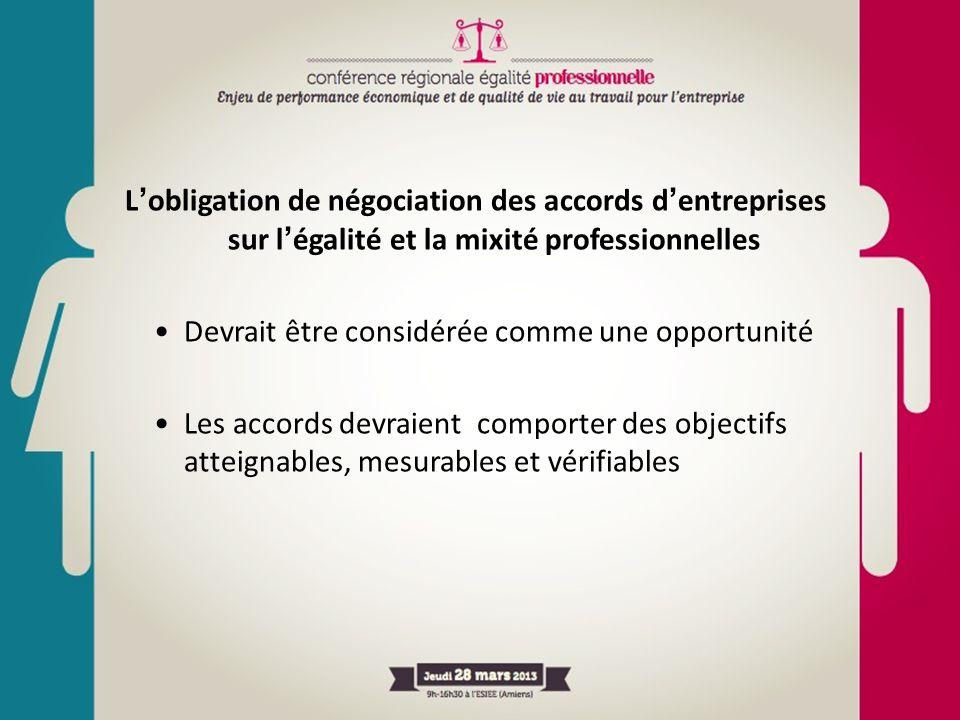 L'obligation de négociation des accords d'entreprises sur l'égalité et la mixité professionnelles