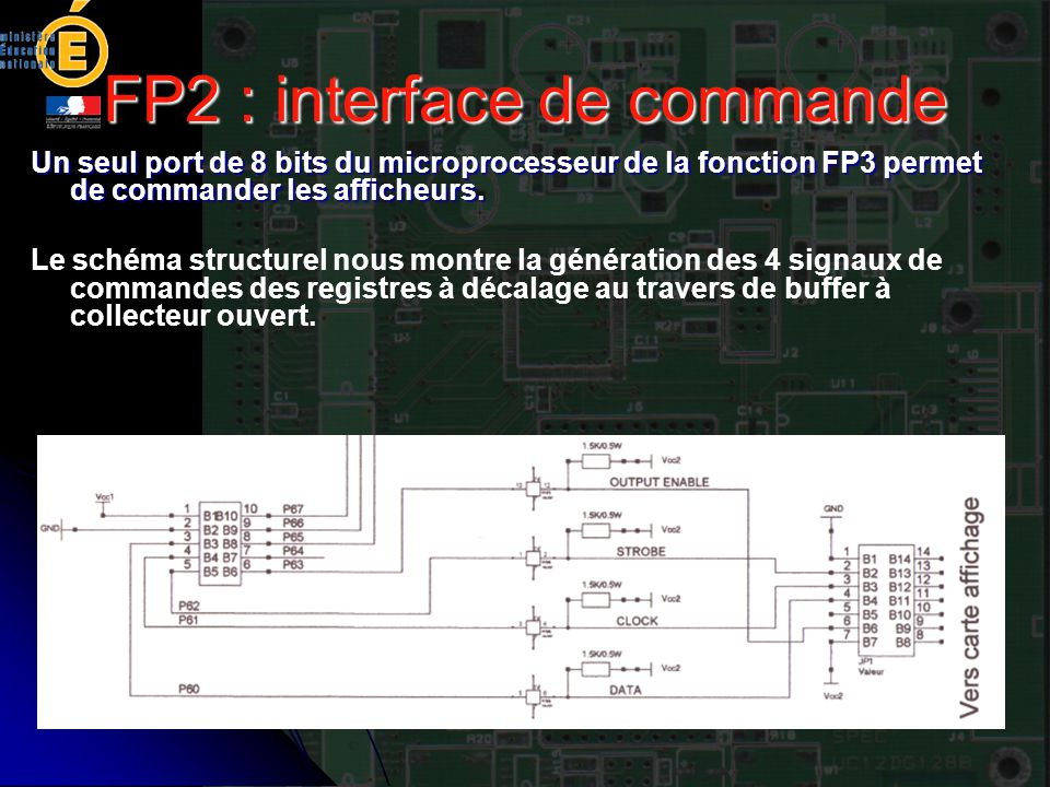 FP2 : interface de commande
