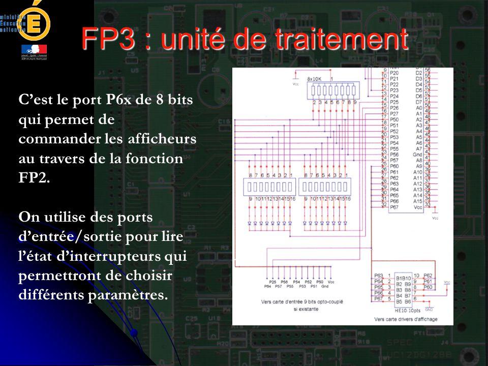 FP3 : unité de traitement