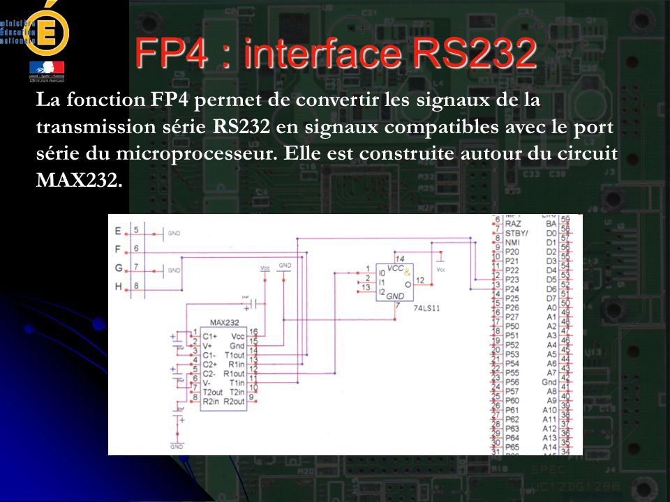 FP4 : interface RS232