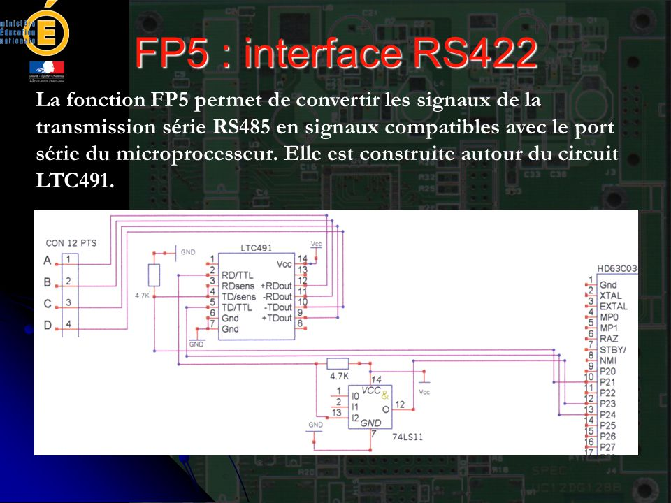 FP5 : interface RS422