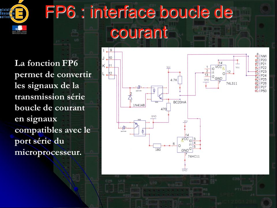 FP6 : interface boucle de courant