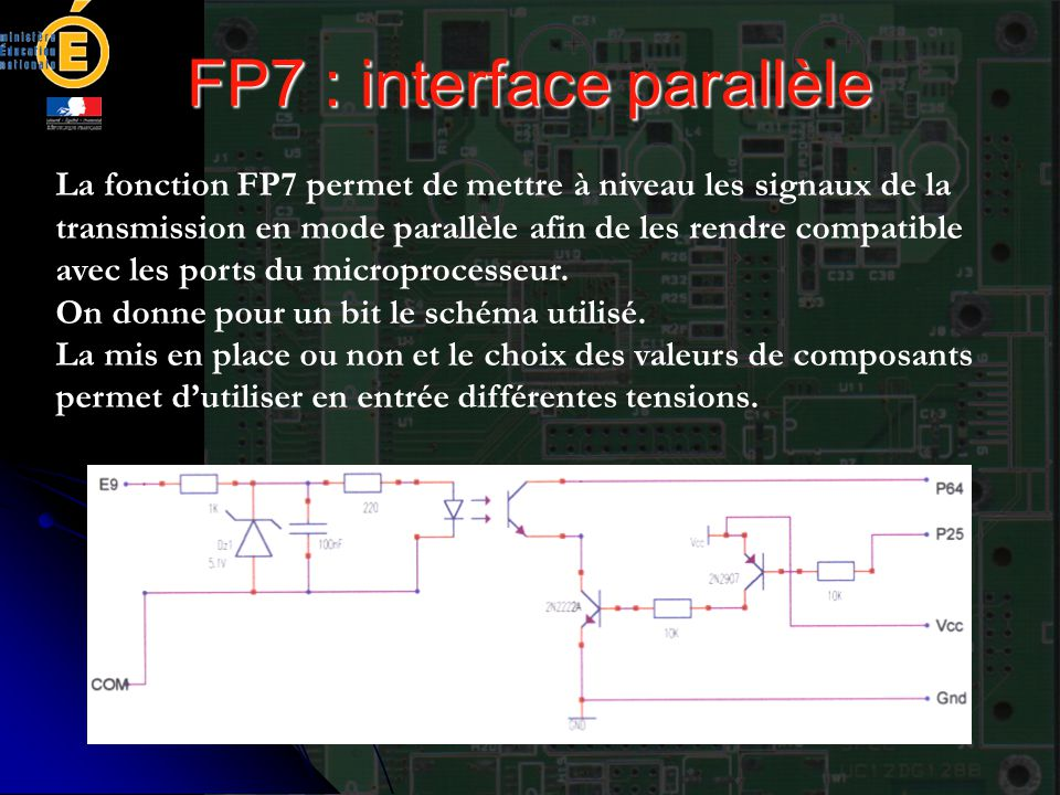 FP7 : interface parallèle