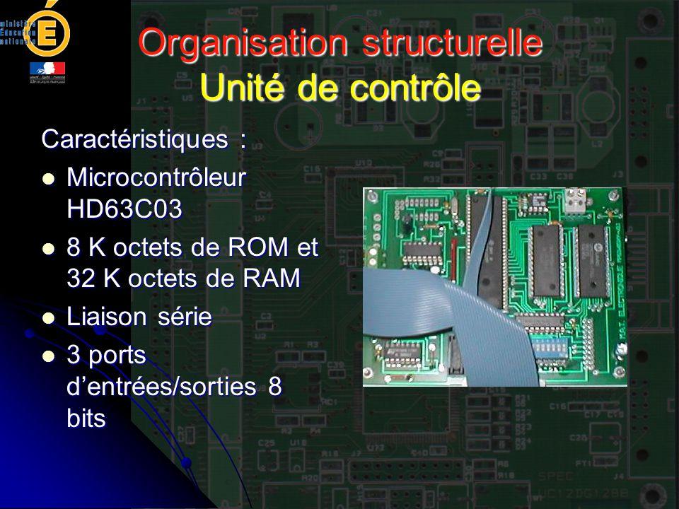 Organisation structurelle Unité de contrôle