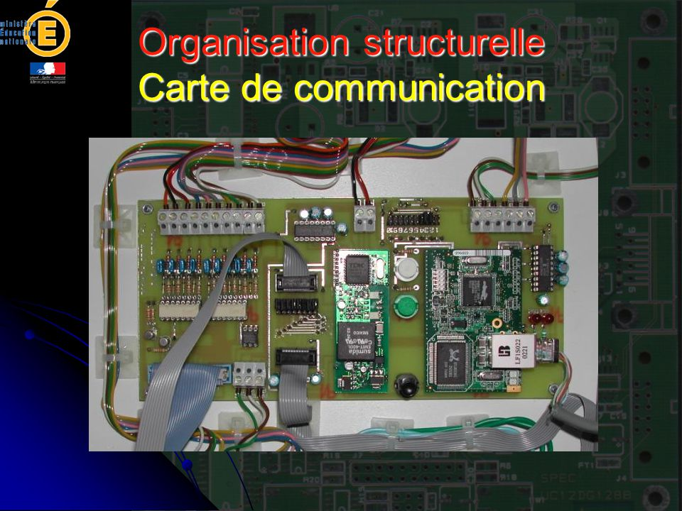 Organisation structurelle Carte de communication