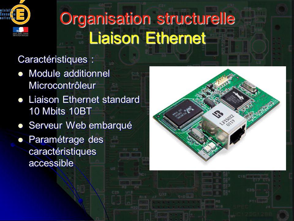 Organisation structurelle Liaison Ethernet