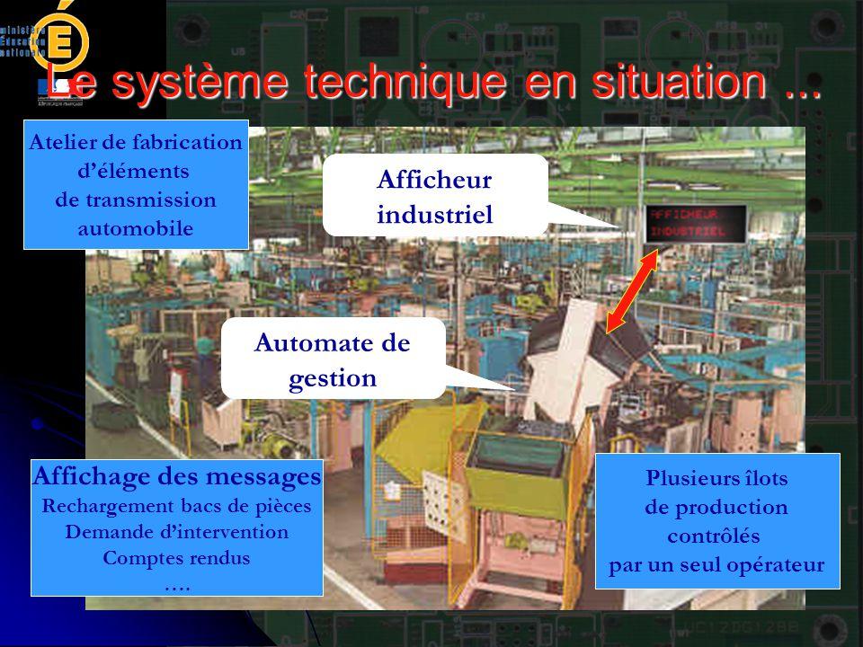 Le système technique en situation ...