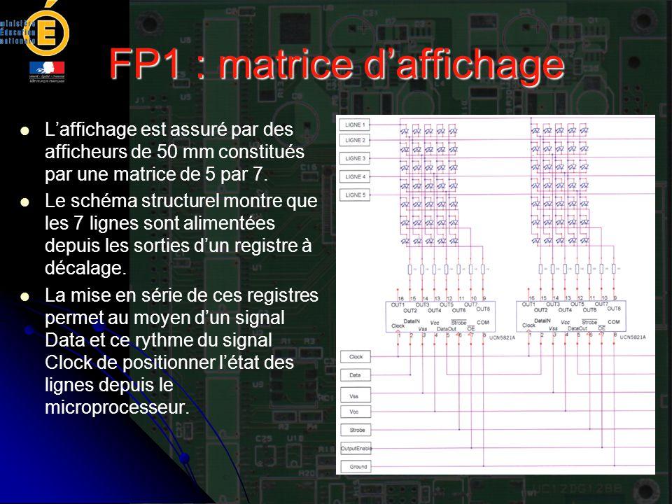 FP1 : matrice d'affichage