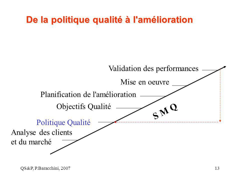 De la politique qualité à l amélioration