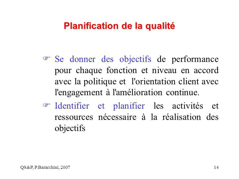 Planification de la qualité