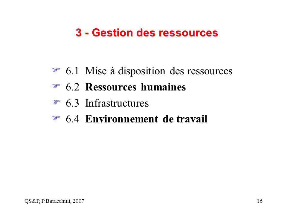 3 - Gestion des ressources