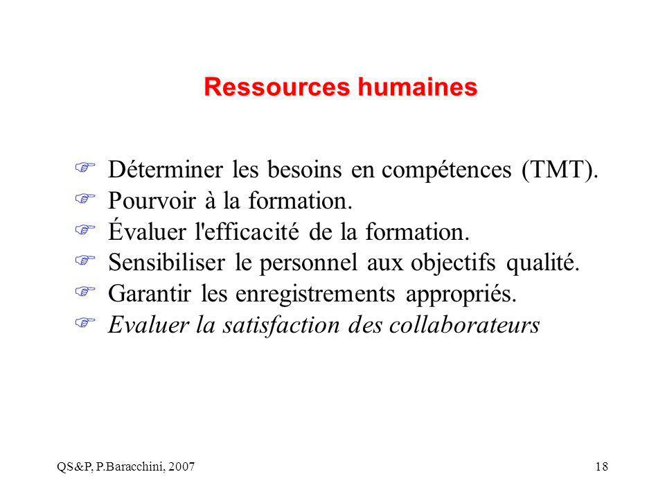 Déterminer les besoins en compétences (TMT). Pourvoir à la formation.