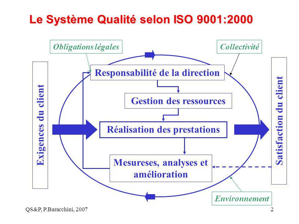 Le Système Qualité selon ISO 9001:2000