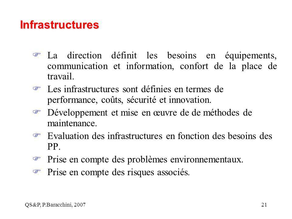 Infrastructures La direction définit les besoins en équipements, communication et information, confort de la place de travail.