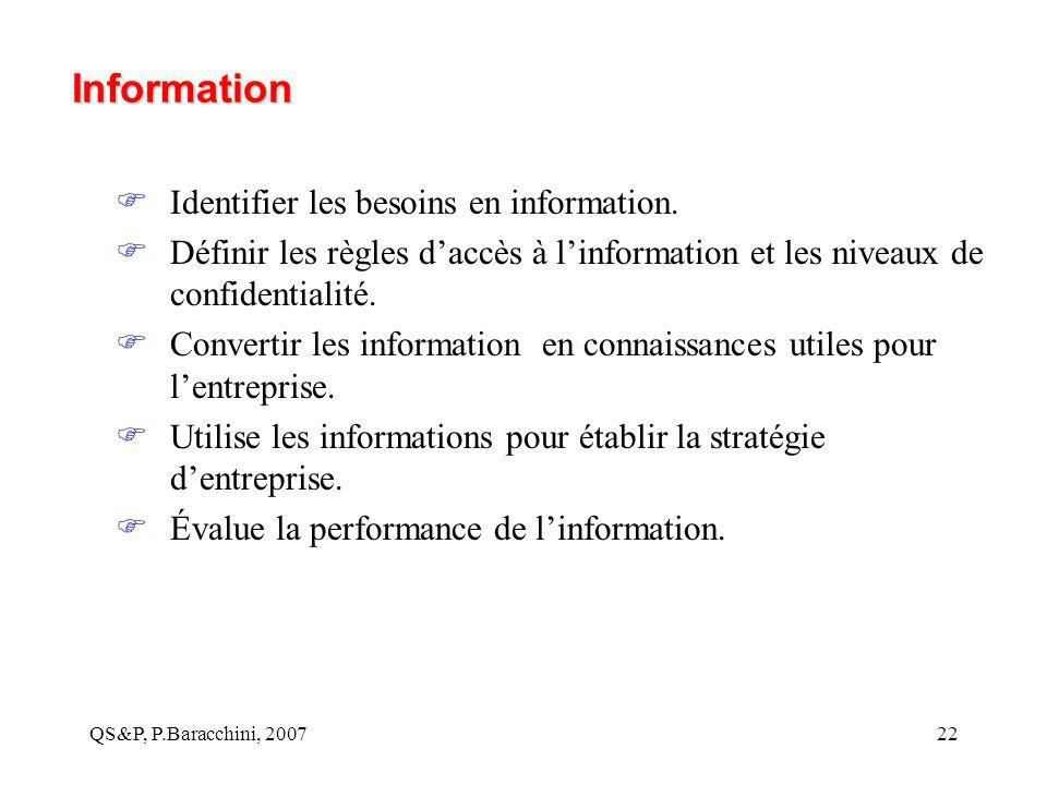 Information Identifier les besoins en information.