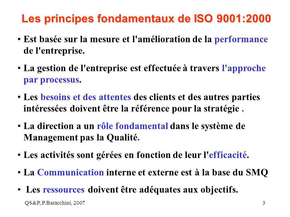 Les principes fondamentaux de ISO 9001:2000