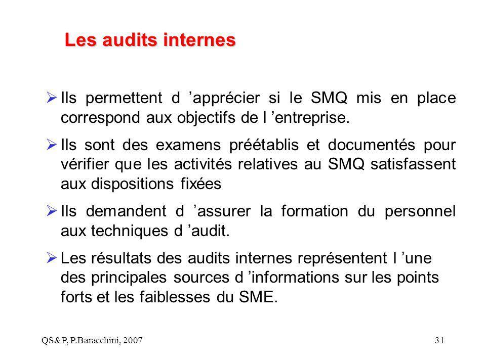 Les audits internes Ils permettent d 'apprécier si le SMQ mis en place correspond aux objectifs de l 'entreprise.