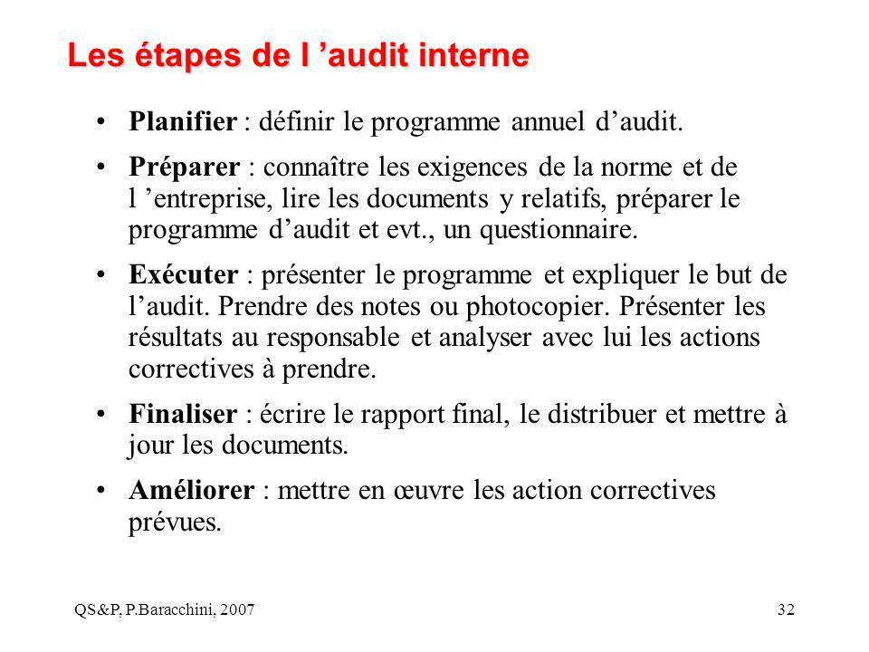 Les étapes de l 'audit interne