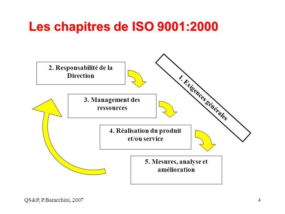 Les chapitres de ISO 9001:2000 2. Responsabilité de la Direction