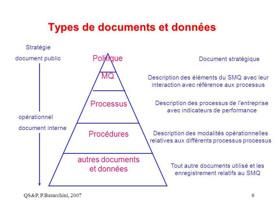 Types de documents et données