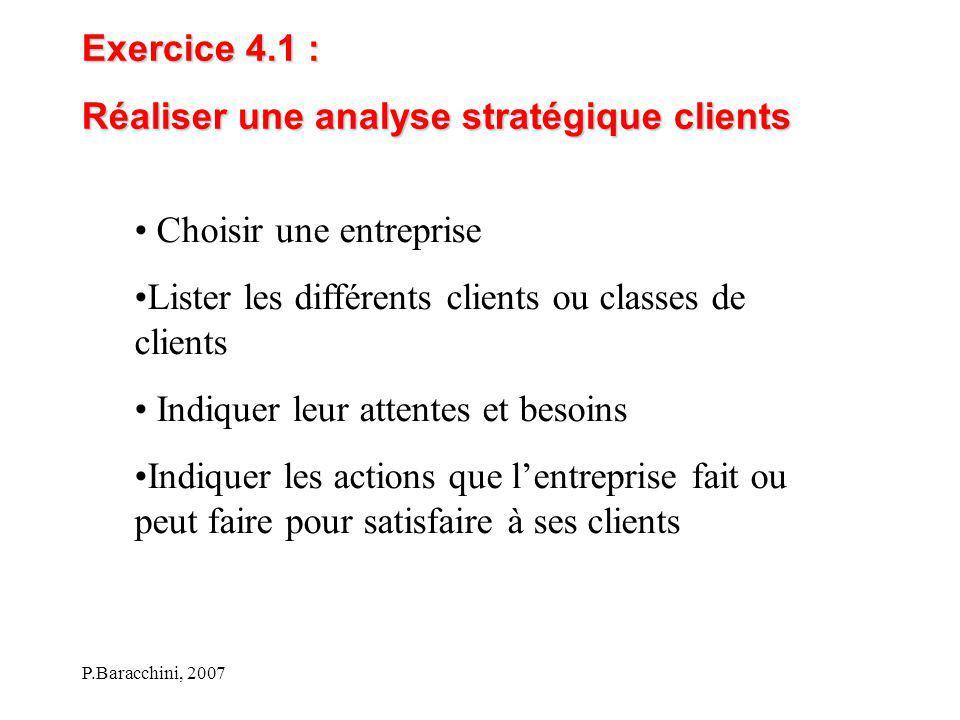 Réaliser une analyse stratégique clients