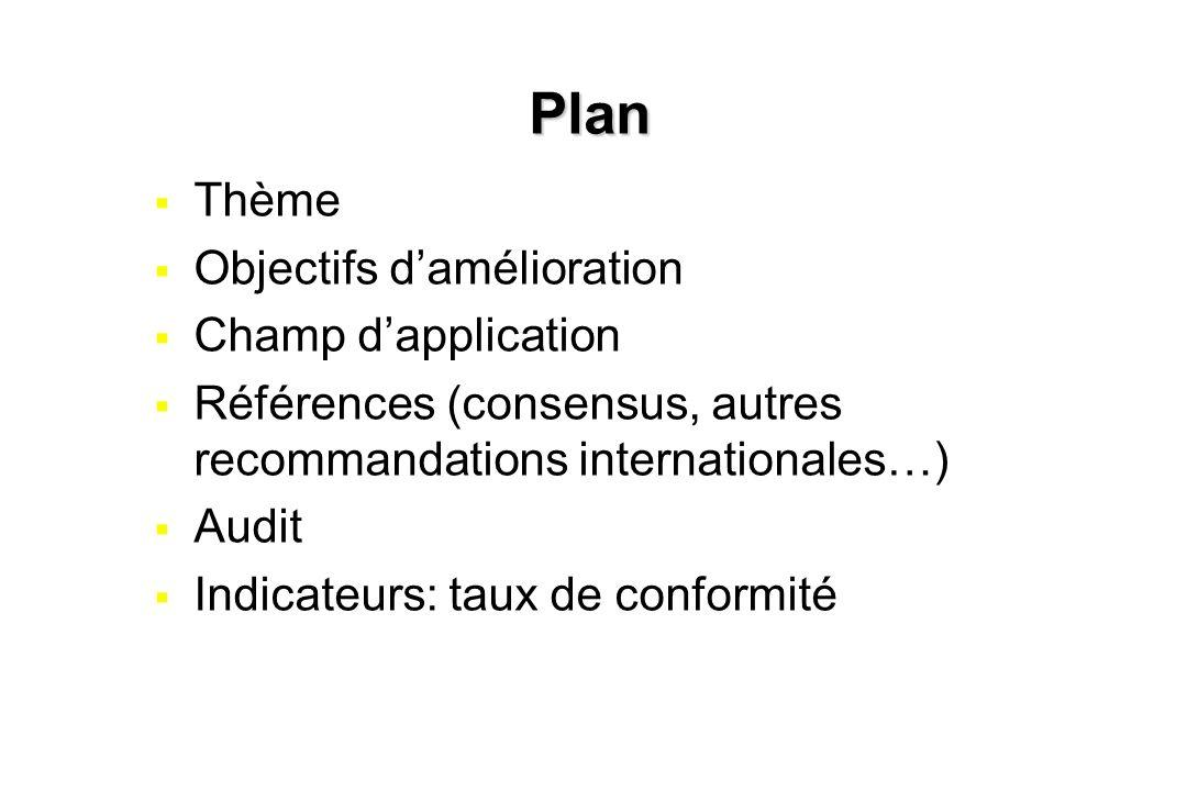 Plan Thème Objectifs d'amélioration Champ d'application