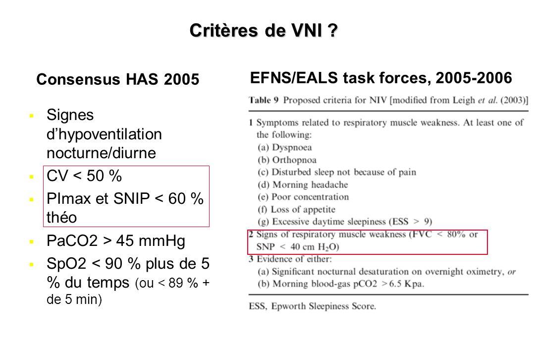 Critères de VNI EFNS/EALS task forces, 2005-2006 Consensus HAS 2005