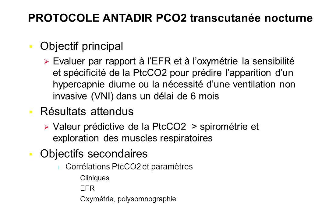 PROTOCOLE ANTADIR PCO2 transcutanée nocturne