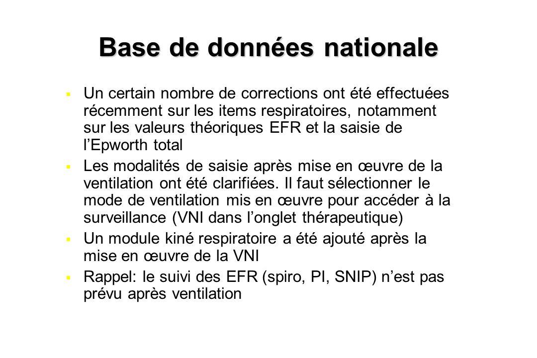 Base de données nationale