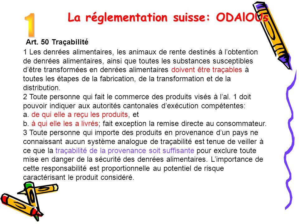 La réglementation suisse: ODAlOUs