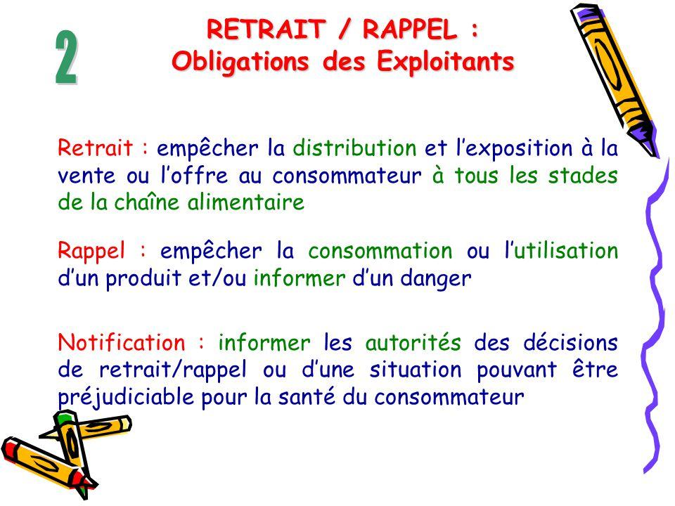 RETRAIT / RAPPEL : Obligations des Exploitants