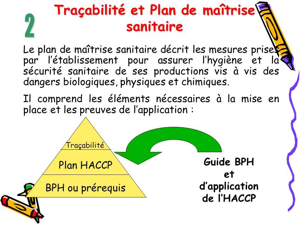 2 Traçabilité et Plan de maîtrise sanitaire