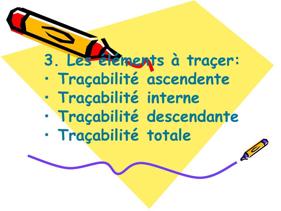 3. Les éléments à traçer: Traçabilité ascendente.