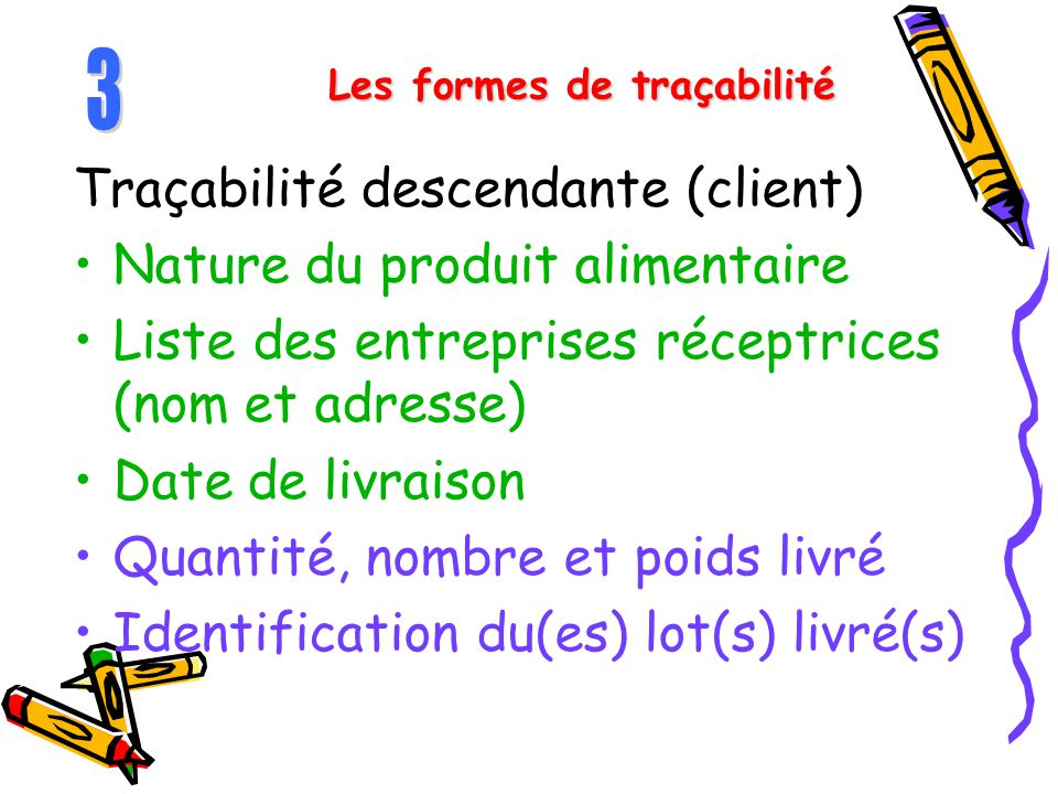 Les formes de traçabilité
