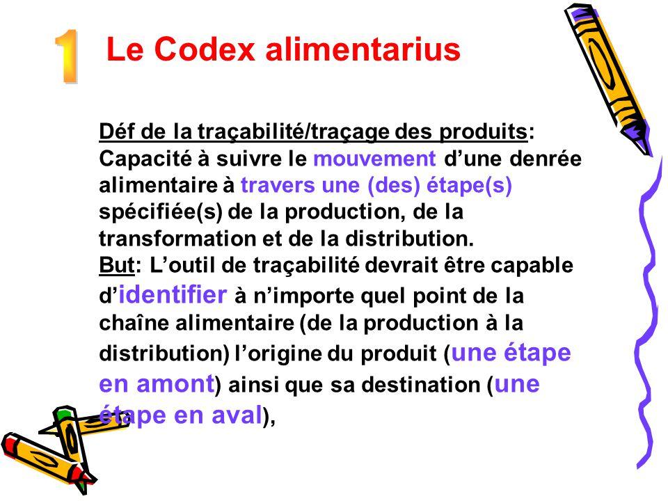 Le Codex alimentarius 1.