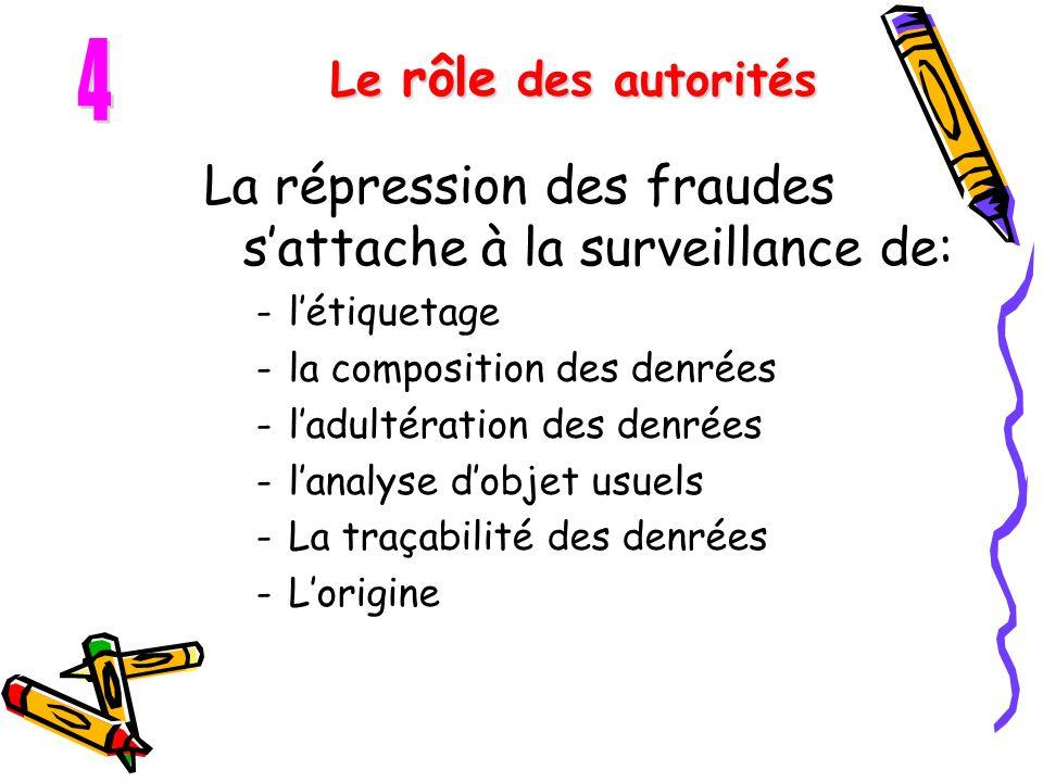 La répression des fraudes s'attache à la surveillance de: