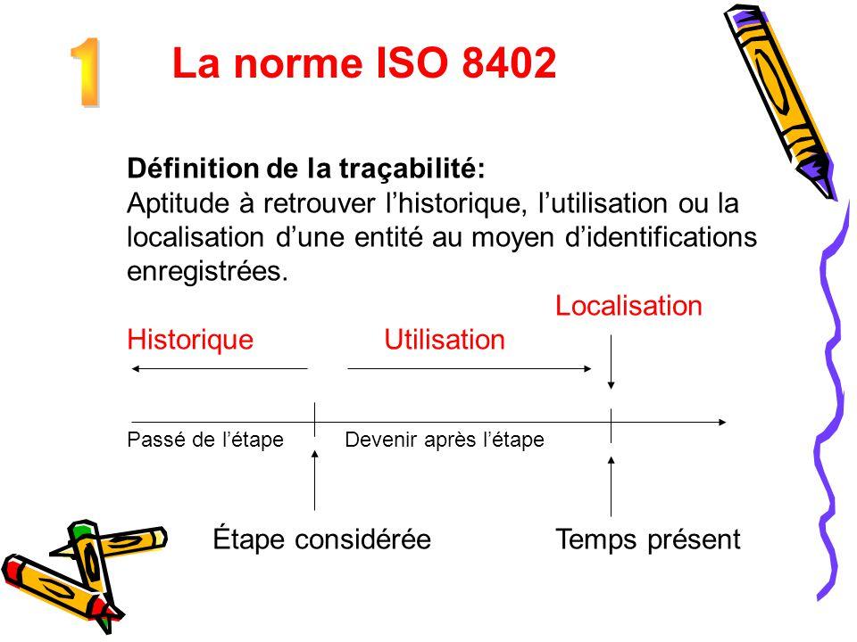 La norme ISO 8402 1 Définition de la traçabilité: