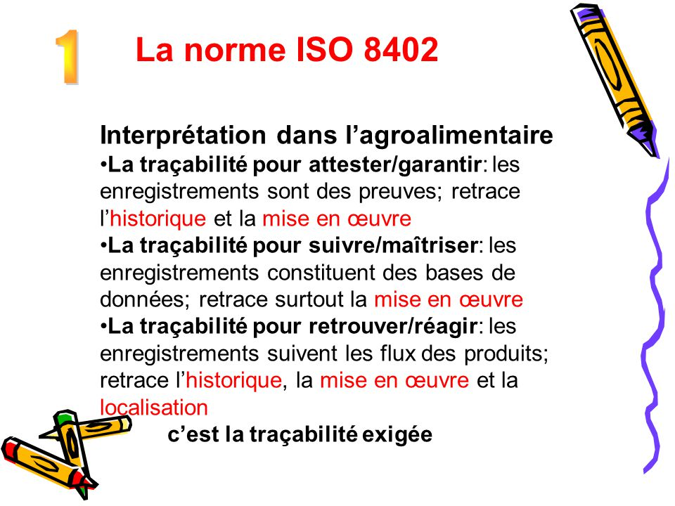 La norme ISO 8402 1 Interprétation dans l'agroalimentaire