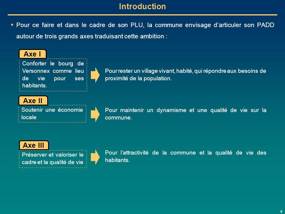 Introduction Axe I Axe II Axe III
