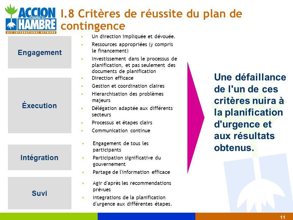 I.8 Critères de réussite du plan de contingence