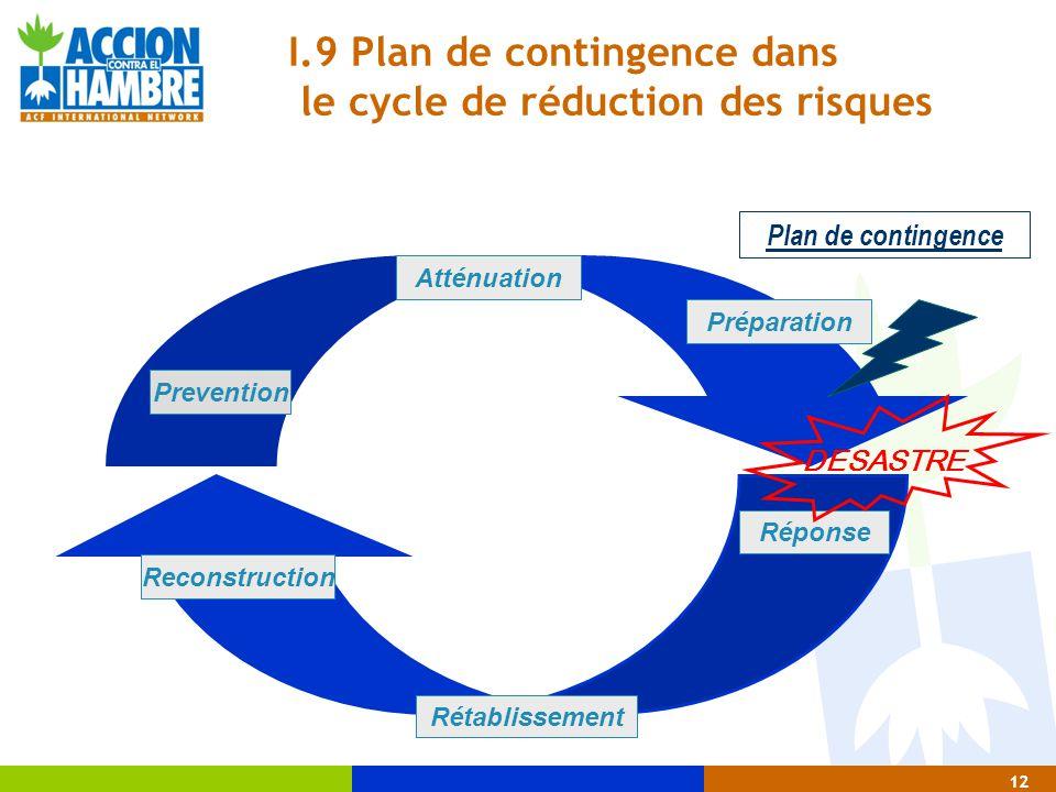 I.9 Plan de contingence dans le cycle de réduction des risques