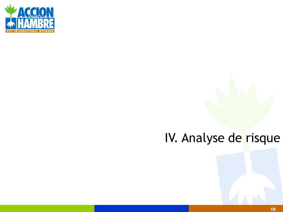 IV. Analyse de risque