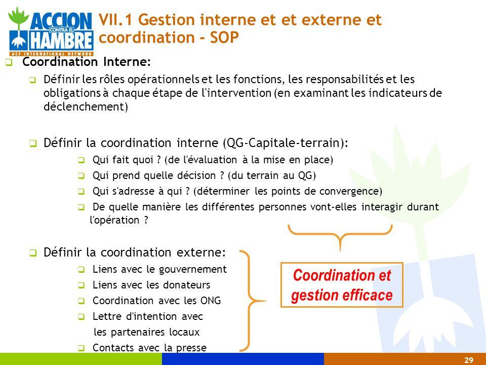 VII.1 Gestion interne et et externe et coordination - SOP