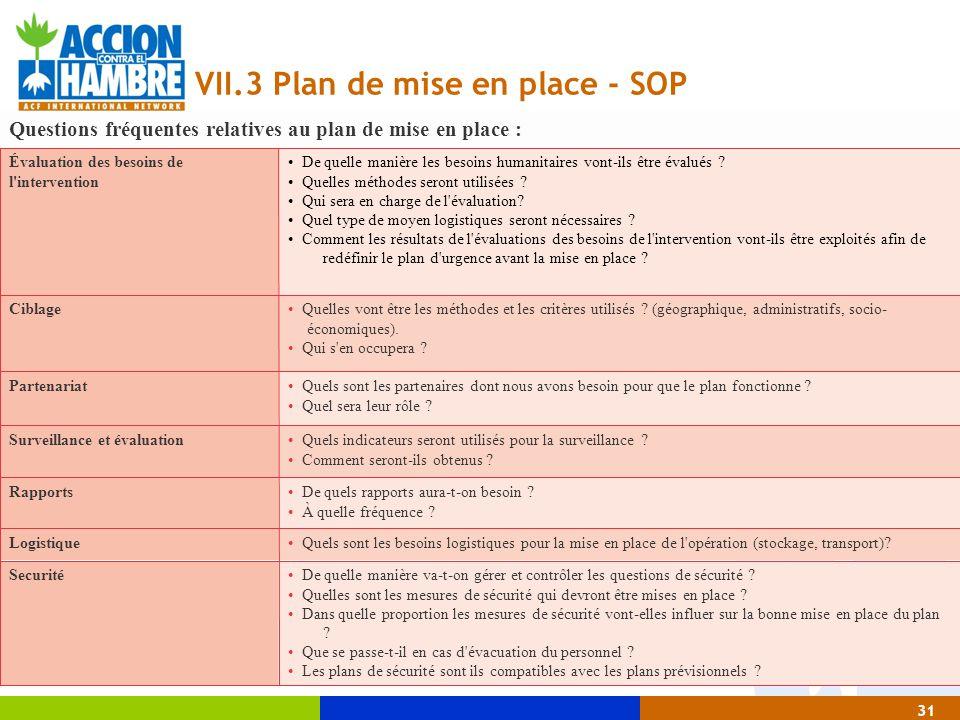 VII.3 Plan de mise en place - SOP