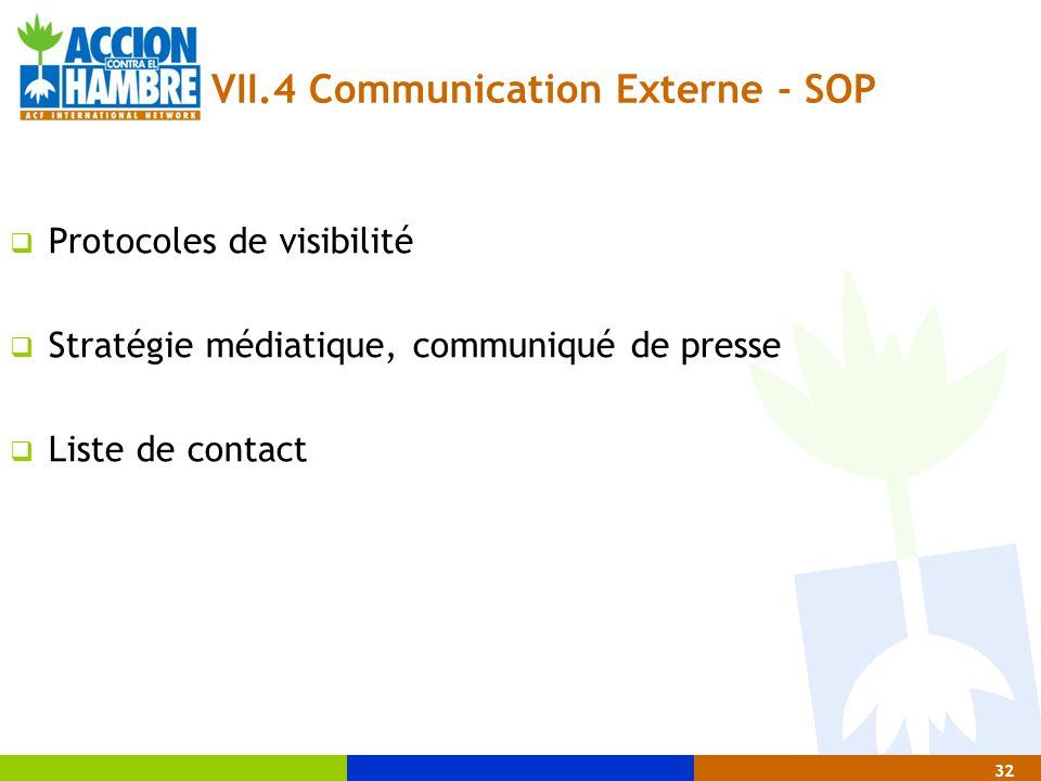 VII.4 Communication Externe - SOP