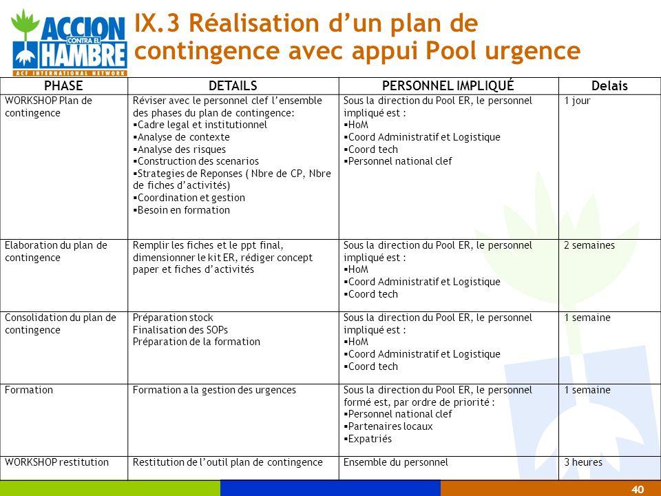 IX.3 Réalisation d'un plan de contingence avec appui Pool urgence
