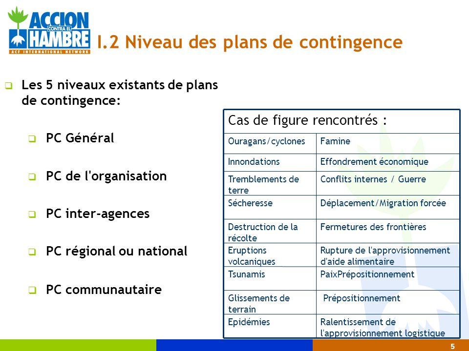 I.2 Niveau des plans de contingence