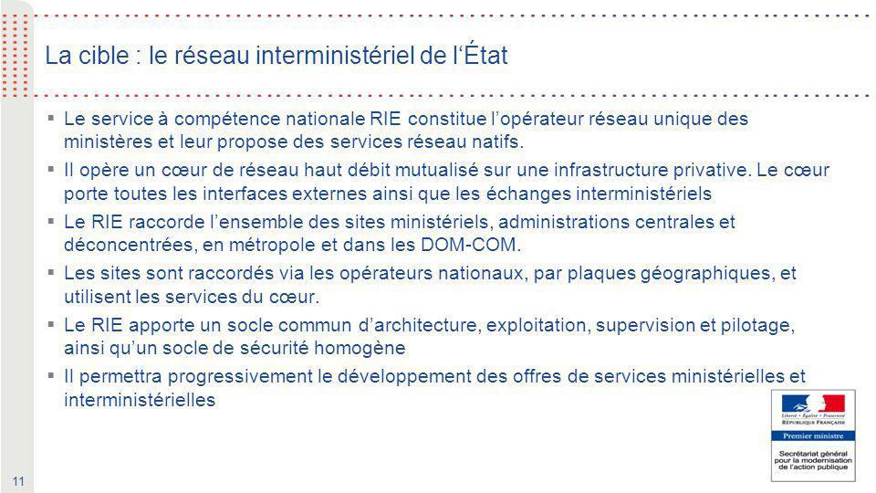 La cible : le réseau interministériel de l'État
